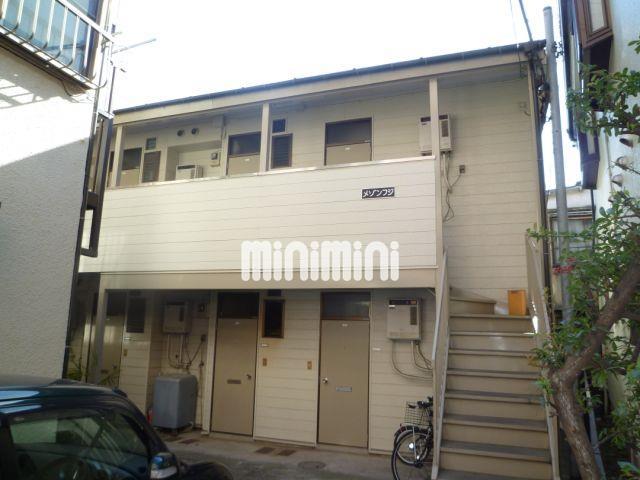 山手線 池袋駅(徒歩7分)