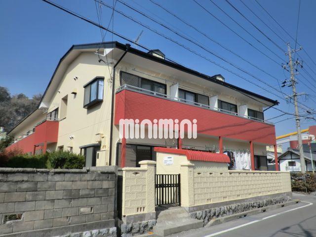 新着賃貸17:岐阜県大垣市赤坂町の新着賃貸物件