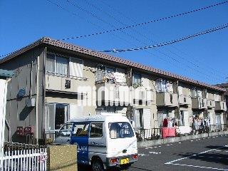 コーポ和田