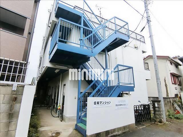 京浜東北・根岸線 与野駅(徒歩6分)