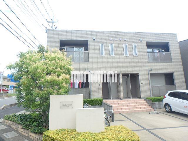 湘南新宿ライン宇須 東大宮駅(徒歩20分)