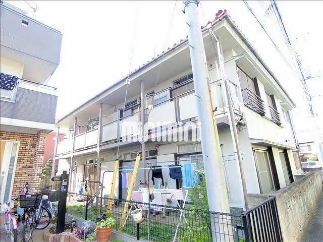 東武東上線 志木駅(徒歩13分)