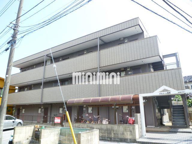 千代田・常磐緩行線 北柏駅(徒歩30分)