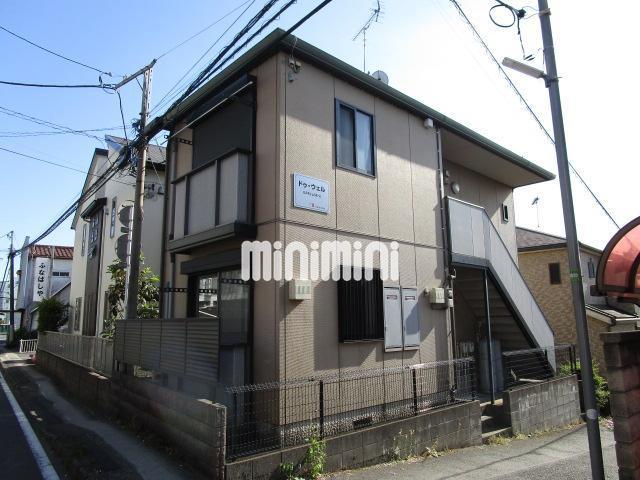 常磐線 松戸駅(徒歩15分)、常磐線 松戸駅(バス5分 ・小山停、 徒歩1分)