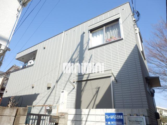 千葉県松戸市西馬橋1丁目1K
