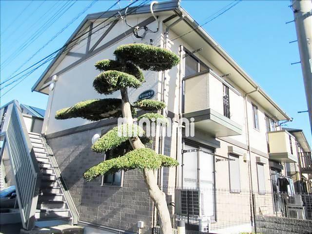 千葉県松戸市新作1R