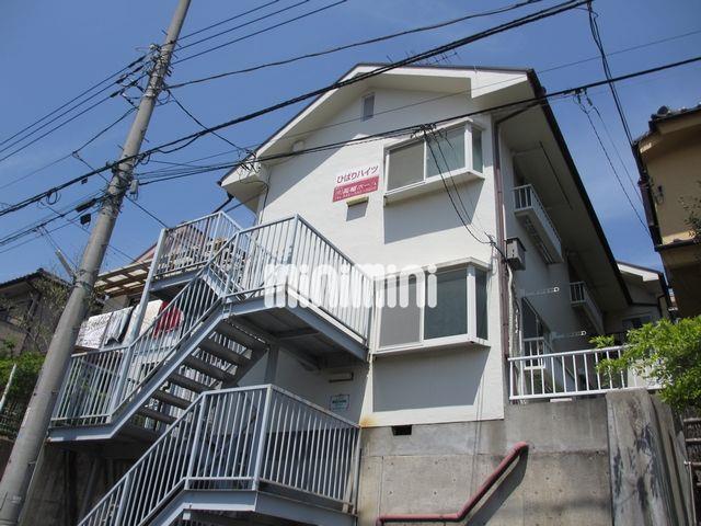 横浜線 八王子みなみ野駅(徒歩26分)