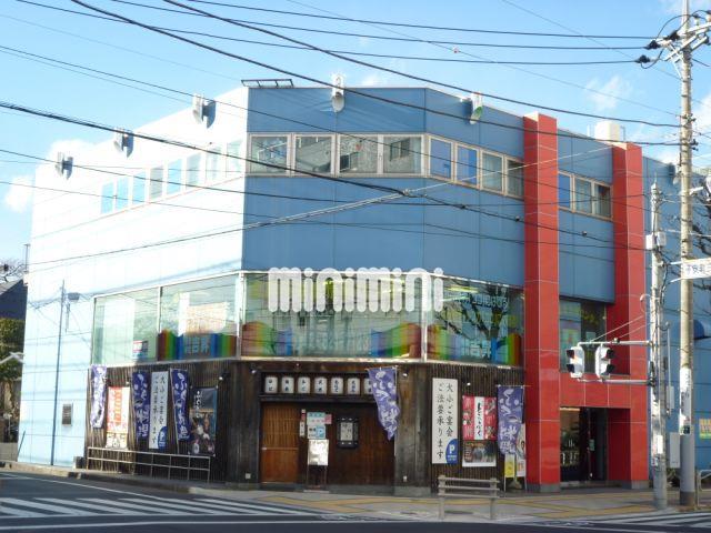 京王電鉄京王線 北野駅(徒歩24分)