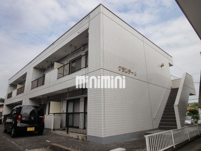 多摩モノレール 大塚・帝京大学駅(徒歩6分)