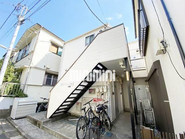 東急池上線 戸越銀座駅(徒歩8分)