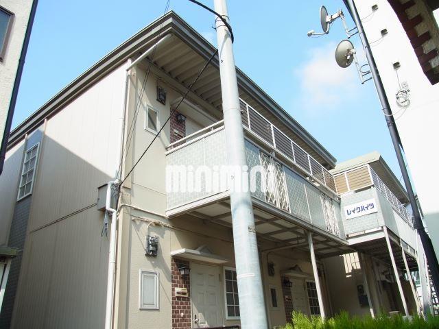 山手線 渋谷駅(徒歩27分)
