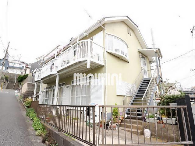 京浜急行電鉄本線 京急鶴見駅(バス15分 ・東高校入口停、 徒歩8分)