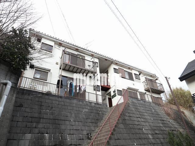 湘南モノレール 湘南町屋駅(徒歩7分)