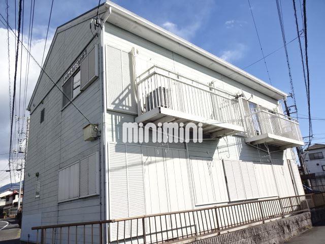 ルネッセキノミヤ田村