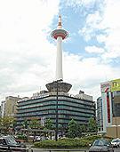 京都駅のエリア情報4